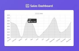 Customizing Chart Js In React
