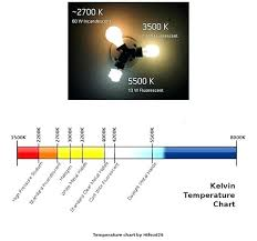 Light Spectrum Kelvin Chart Light Temperature Kelvin Losangelestowing Co