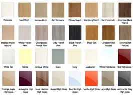 wood colours for furniture. colours and wood grains for doors panels furniture