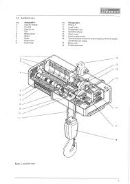 manual for liftket electrical chain hoist hoist l 7