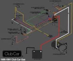 87 club car wiring diagram 87 wiring diagrams online club car wiring diagram gas engine club auto wiring diagram