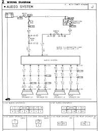 mazda protege wiring diagrams mazda protege wiring 1991 mazda miata radio wiring diagram schematics and wiring diagrams