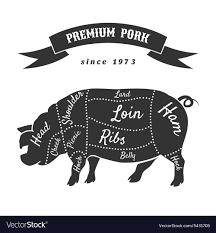 Hog Meat Cuts Chart Cuts Of Pork Or Butcher Scheme Pig
