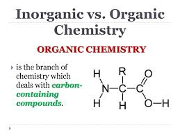 best chemistry classes in hazaribag organic origin chemistry  best chemistry classes in hazaribag organic origin chemistry classes