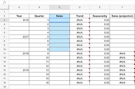 Sales Forecast How To Forecast Your Sales Through Simple Calculations Spotcap