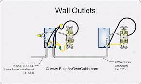 electrical wiring diagram configuration for outlets  gfci breaker