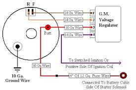gm starter solenoid wiring diagram gm image wiring alternator wiring diagram external regulator wiring diagram on gm starter solenoid wiring diagram