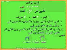 Urdu Grammar Charts Urdu Grammar Part2 A Kalima Ki Iqsaam
