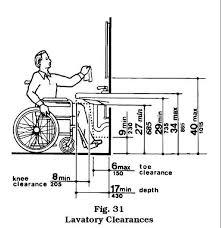 wheelchair accessible bathroom sink standard measurements