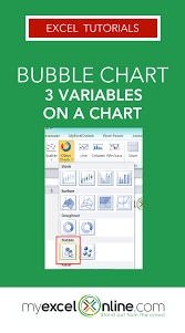 Bubble Chart 3 Variables On A Chart Excel Tips Microsoft