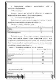 Отчет по практике на мясокомбинате cenoanooktrouvur Отчет по учебной практике в Муниципальном унитарном предприятии Точки технохимического контроля и контроля микробиологических показателей хлебов