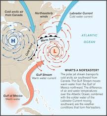 how does a nor easter form anatomy of a noreaster boatus magazine