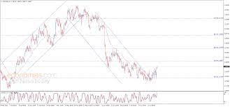 اليورو يستأنف الارتفاع – تحليل - 29-07-2021
