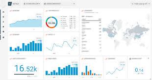 marketing dashboard template. Facebook template for marketing dashboard