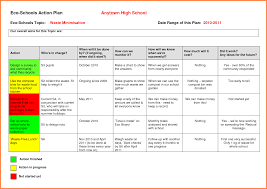 6 Sample Action Plans Sales Report Template Business Plan Outline