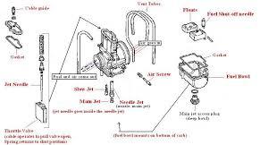 Carb Jetting Basics Cr250 2 Stroke