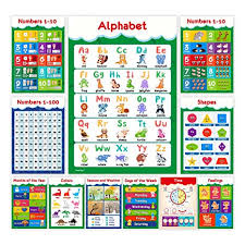 11 Educational Posters For Toddlers And Kids Perfect For Children Preschool Kindergarten Classroom Decorations Alphabet Abc Poster Numbers