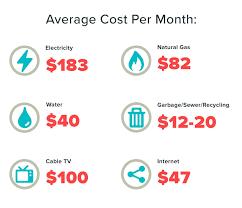 average internet and utility bill