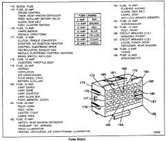 1993 chevy silverado fuse box diagram image details 92 caprice fuse diagram at 93 Chevy Caprice Fuse Box