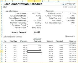 Amortize A Loan Formula Loan Amortization Formula Excel Click Here To Free Download And