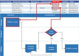 Visio Flow Diagram Wiring Diagram