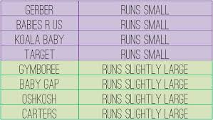 Koala Clothes Size Chart Baby Size Chart Baby Clothes Sizes Baby Kids Clothes