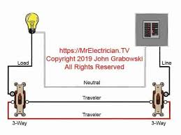Electric Switch Wiring Diagrams Single Switch Wiring Diagram