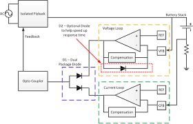 power tips how to control multiple loops in a power supply  power tips how to control multiple loops in a power supply power house ti e2e community