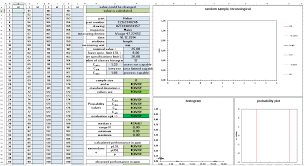 Cpk Chart Excel Template Free Process Capability Cpk Free Excel Template