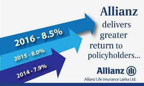 Allianz Life Insurance Quote