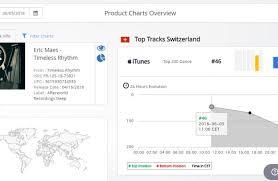 46 Eric Maes Timeless Rhythm Itunes Charts Switzerland