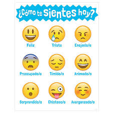 Small Picture How Are You Feeling Today Spanish Emoji Poster 2016 Classroom