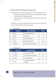 Dalam kesempatan kali ini saya akan share links download buku kurikulum 2013 smp kelas 7 edisi revisi terbaru 2014 lengkap, selengkapnya sebagai berikut: Kunci Jawaban Ipa Kelas 7 Halaman 143 Guru Galeri