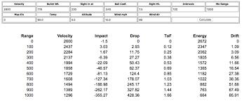 Rational 358 Winchester Ballistics Chart Ballistics Chart