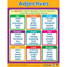 School Posters Adjectives Literacy Reference Chart