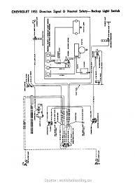 2006 chevy impala starter wiring diagram best 2005 chevy impala 2006 chevy impala starter wiring diagram 2005 chevy impala factory radio wiring diagram suburban sierra fair