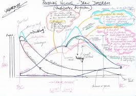 marine engineering by rethinavel pandi
