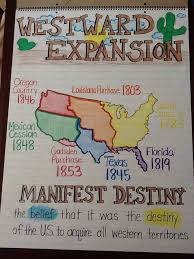 Jefferson Health Chart My Westward Expansion Anchor Chart 5th Grade 5th Grade