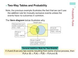 Ap Statistics Probability Venn Diagram Ppt The Practice Of Statistics 4 Th Edition For Ap Starnes