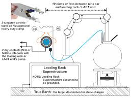 scully grounding systems wiring diagram  at Polar Tank Trailers Wiring Diagram For Scully