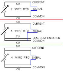 wilkerson instrument company inc blog platinum rtd 4 Wire Rtd To 3 Wire Input rtd wiring diagram 2 wire 4 wire rtd wiring to 3 wire input