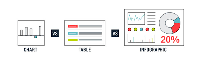 Data Four Principles for Better Data Design and Infographics Opus