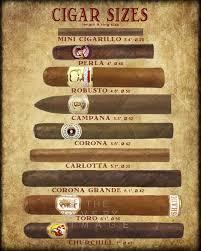 18 Thorough Cigar Flavors Chart