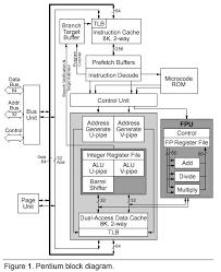 architecture block diagram the wiring diagram architecture block diagram nest wiring diagram block diagram