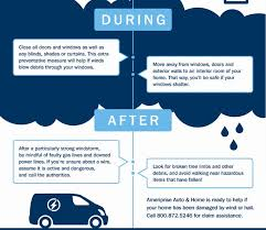 hail windstorm insurance tips ameriprise auto home insurance
