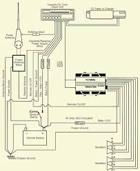 4 channel amp wiring diagram fresh lovely wiring 4 speakers to a 2 4 channel amp wiring diagram fresh lovely wiring 4 speakers to a 2 channel amp kr14