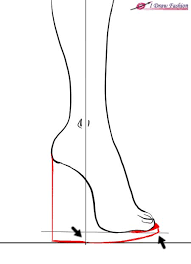 fashion boots drawing. how to draw wedges in fashion design sketches tutorial step 5 boots drawing n