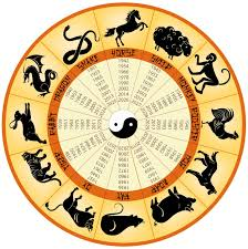 What Does Your Chinese Zodiac Reveal For 2016
