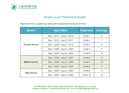 Soong Ching Ling School Grade Level Placement