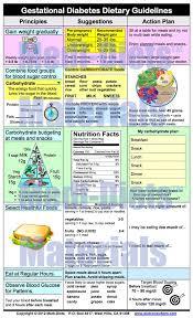 diabetic diet meal plans gestational diabetes diet menu help diabetes